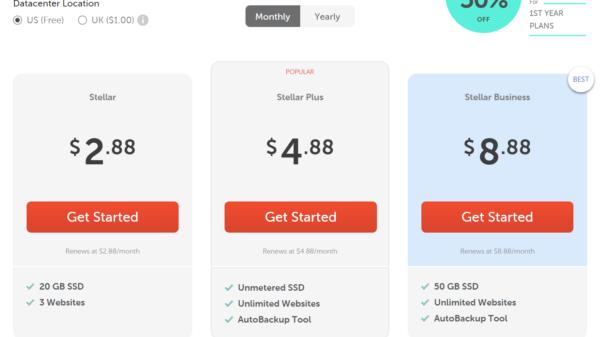 Namecheap-Shared Hosting At Just $2.88/mo