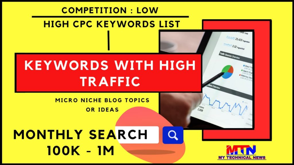 How to Find Low Competition Profitable Free Keywords With High Traffic.
